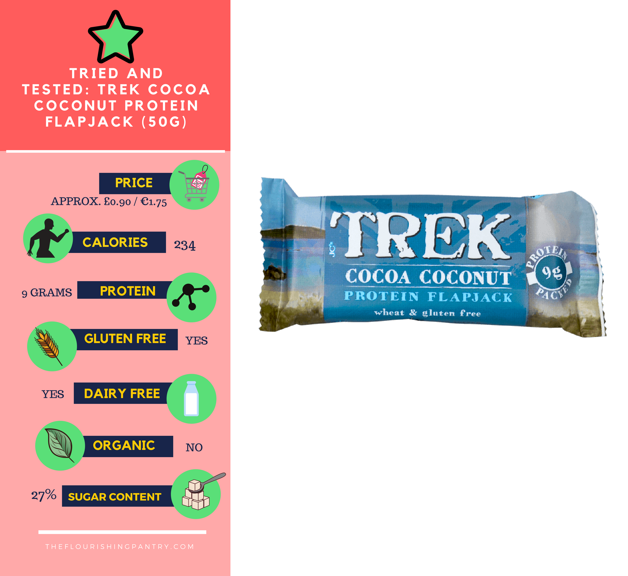 Trek flapjack review | The Flourishing Pantry