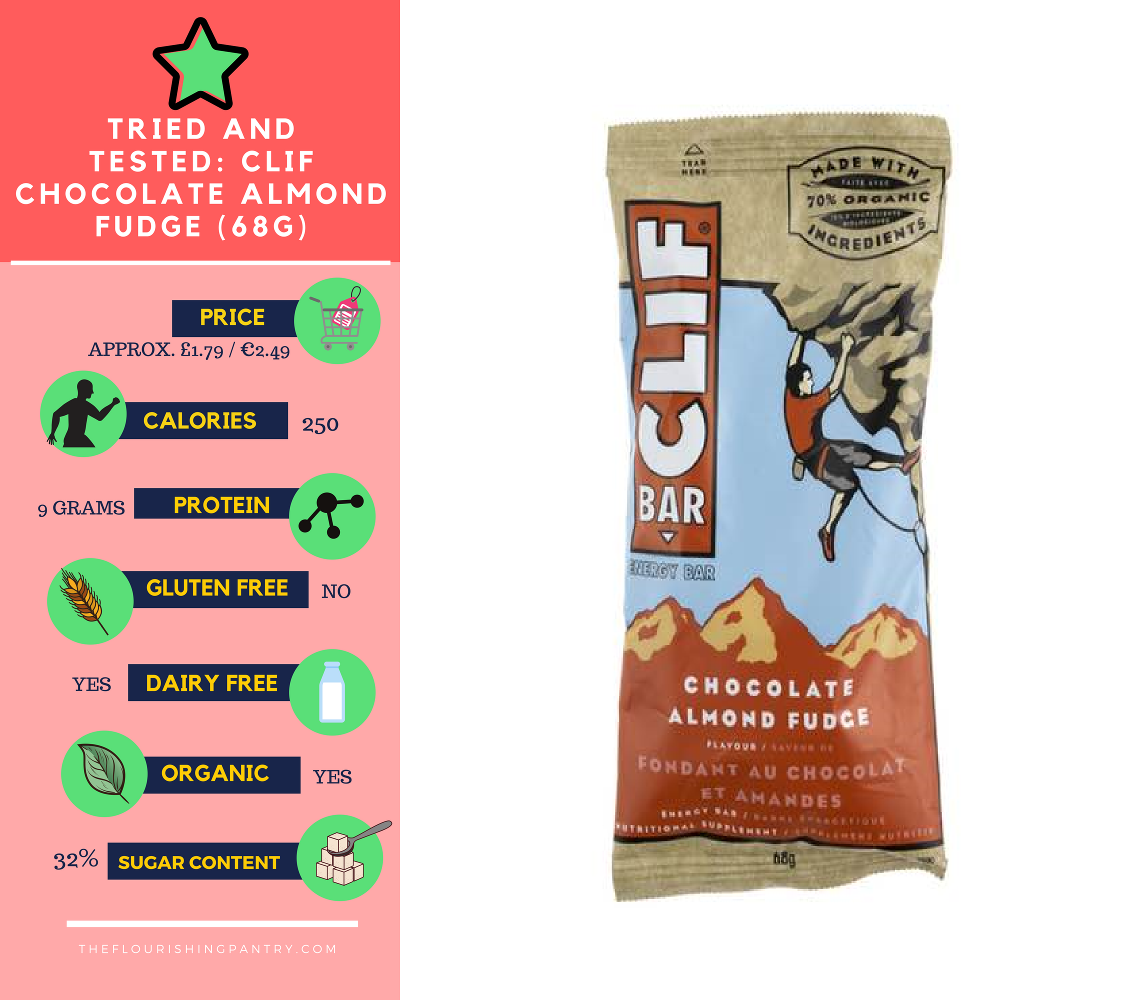 Clif Chocolate and Almond review | The Flourishing Pantry