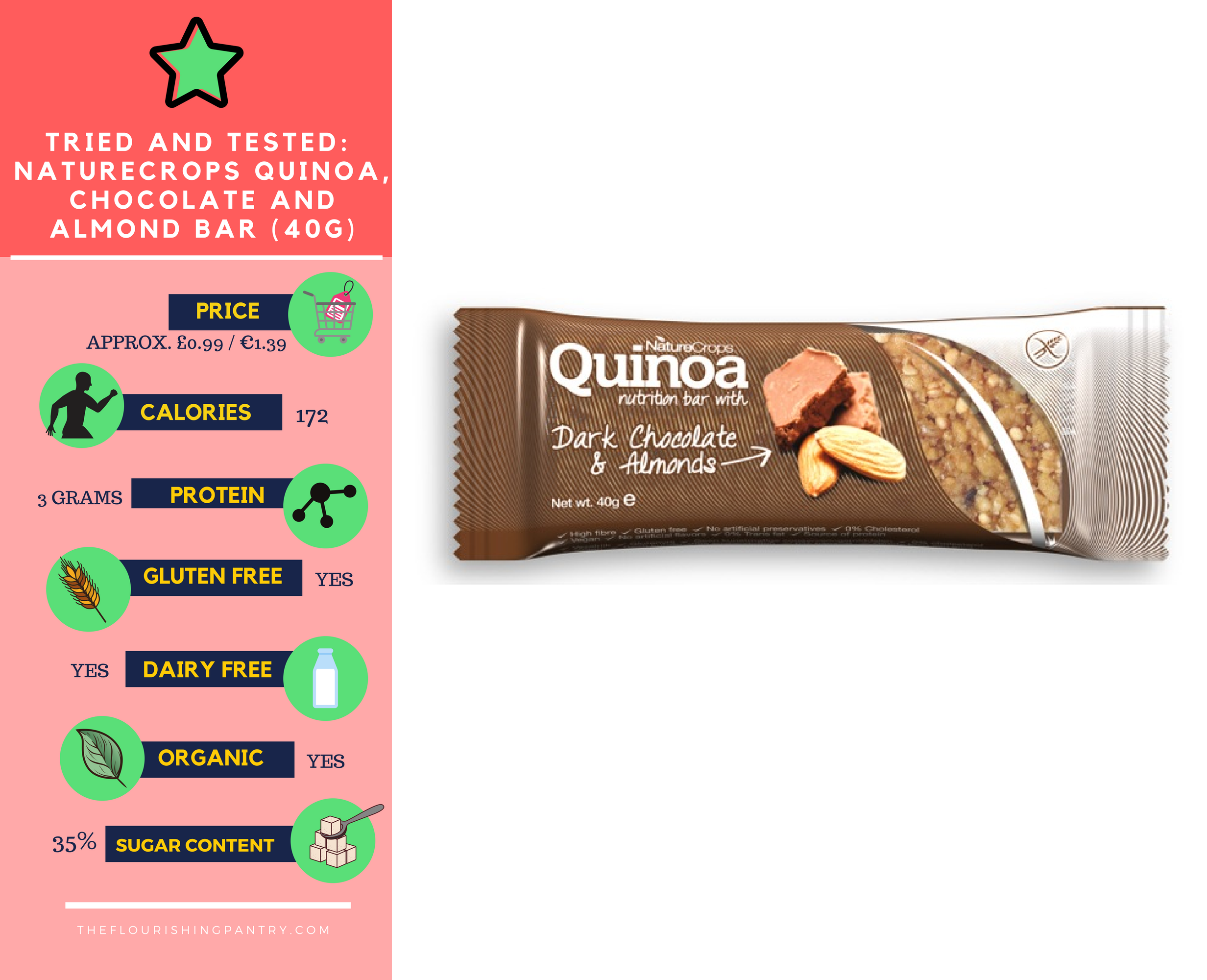 NatureCrops quinoa bar review | The Flourishing Pantry