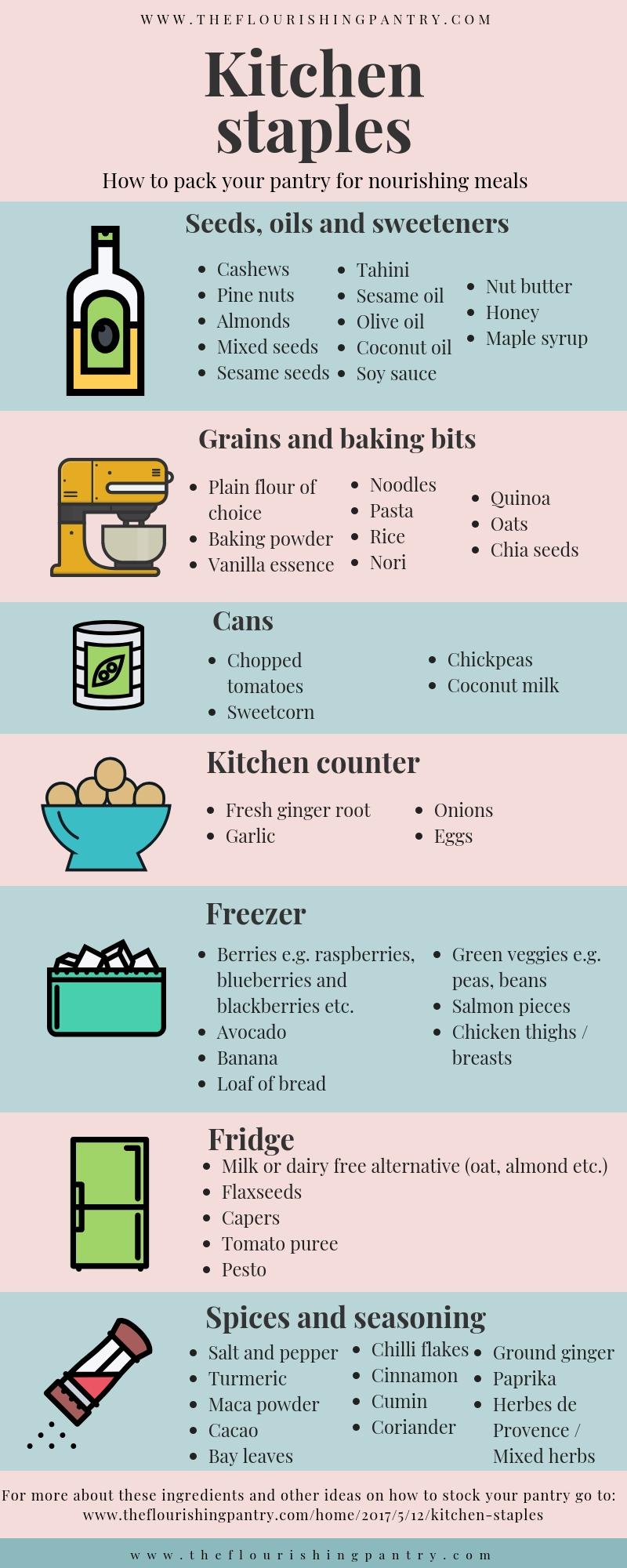 Healthy Kitchen Cupboard Essentials | The Flourishing Pantry