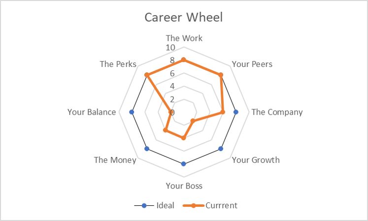 Career Wheel.png