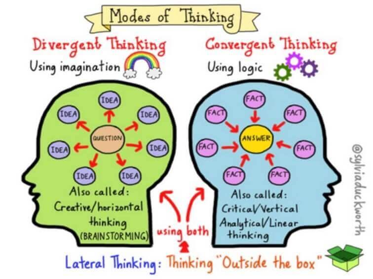 Divergent thinking.jpg