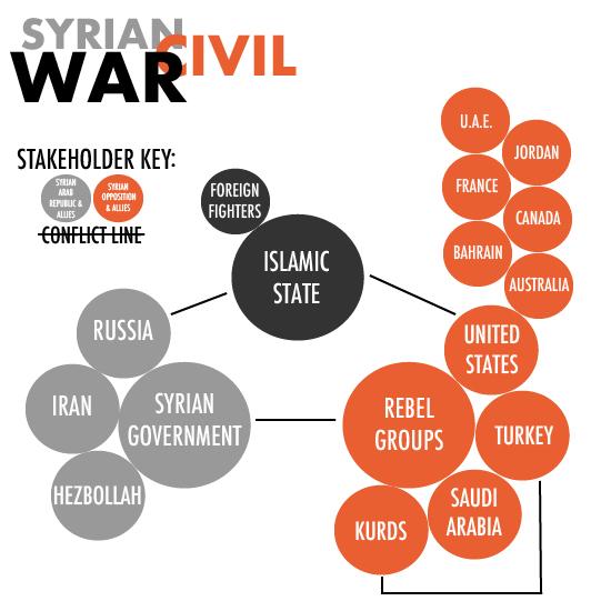 Gitan_ProposalPresentation_SyrianCivilWar_Web-100.jpg