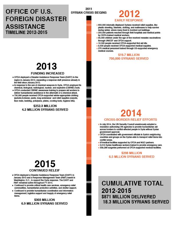 Gitan_ProposalPresentation_Website_Timeline.jpg
