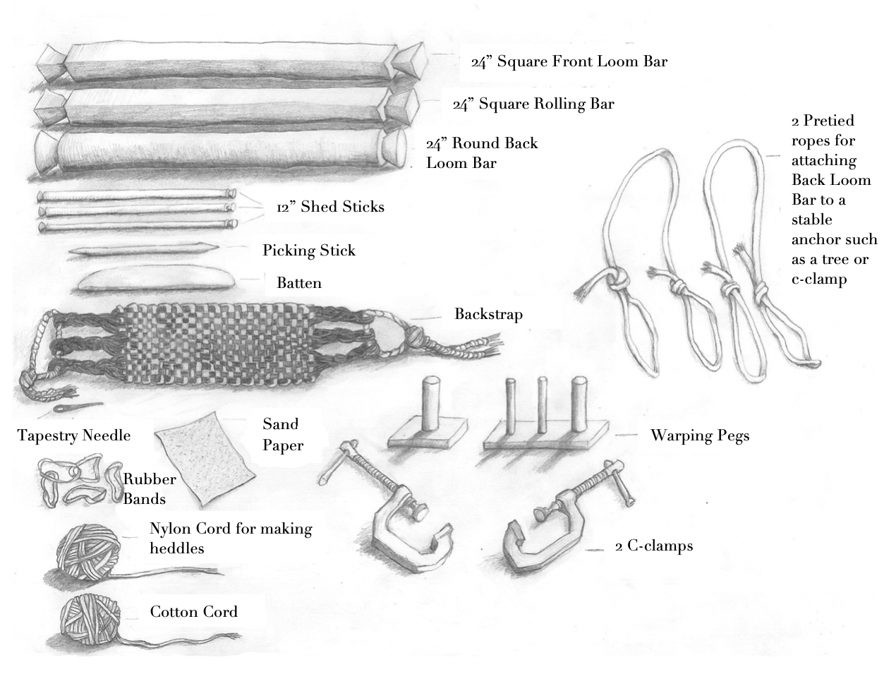 These are the basic parts needed to create a backstrap loom. Some things can be substituted. Following is an explanation of how to make or acquire each of these pieces.