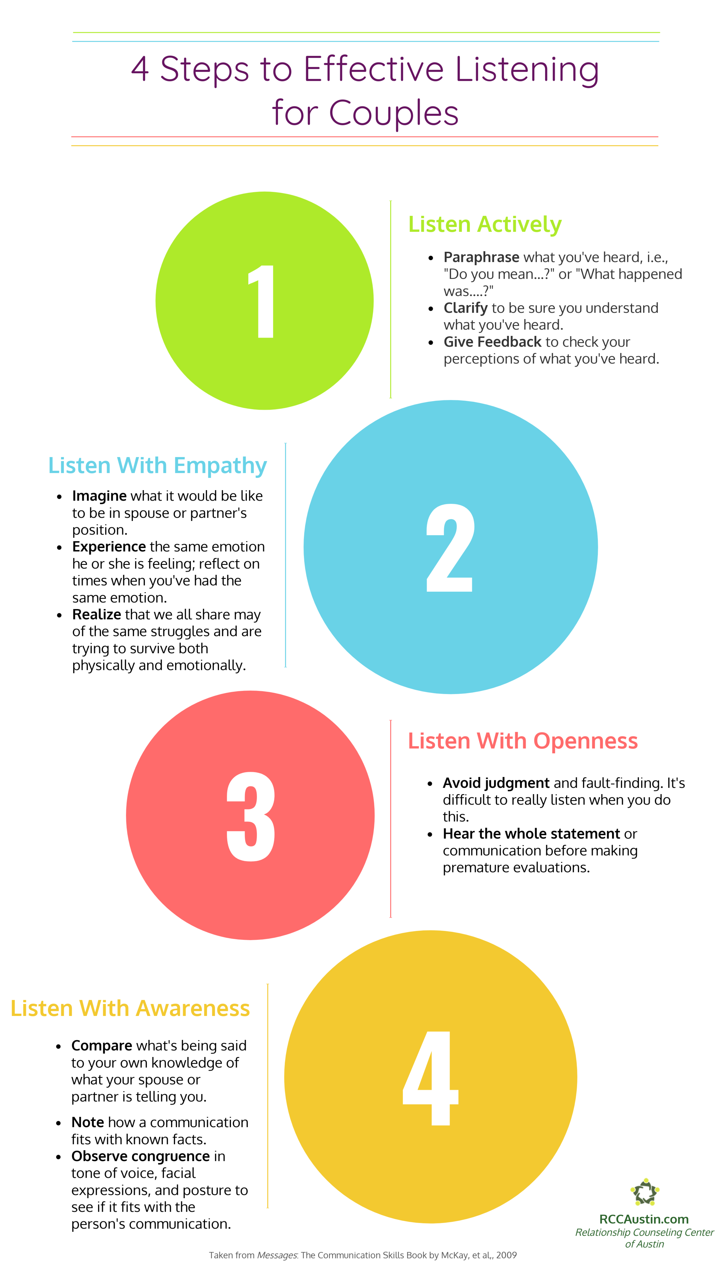 4 Steps to Effective Listening for Couples_April 20 2018.png
