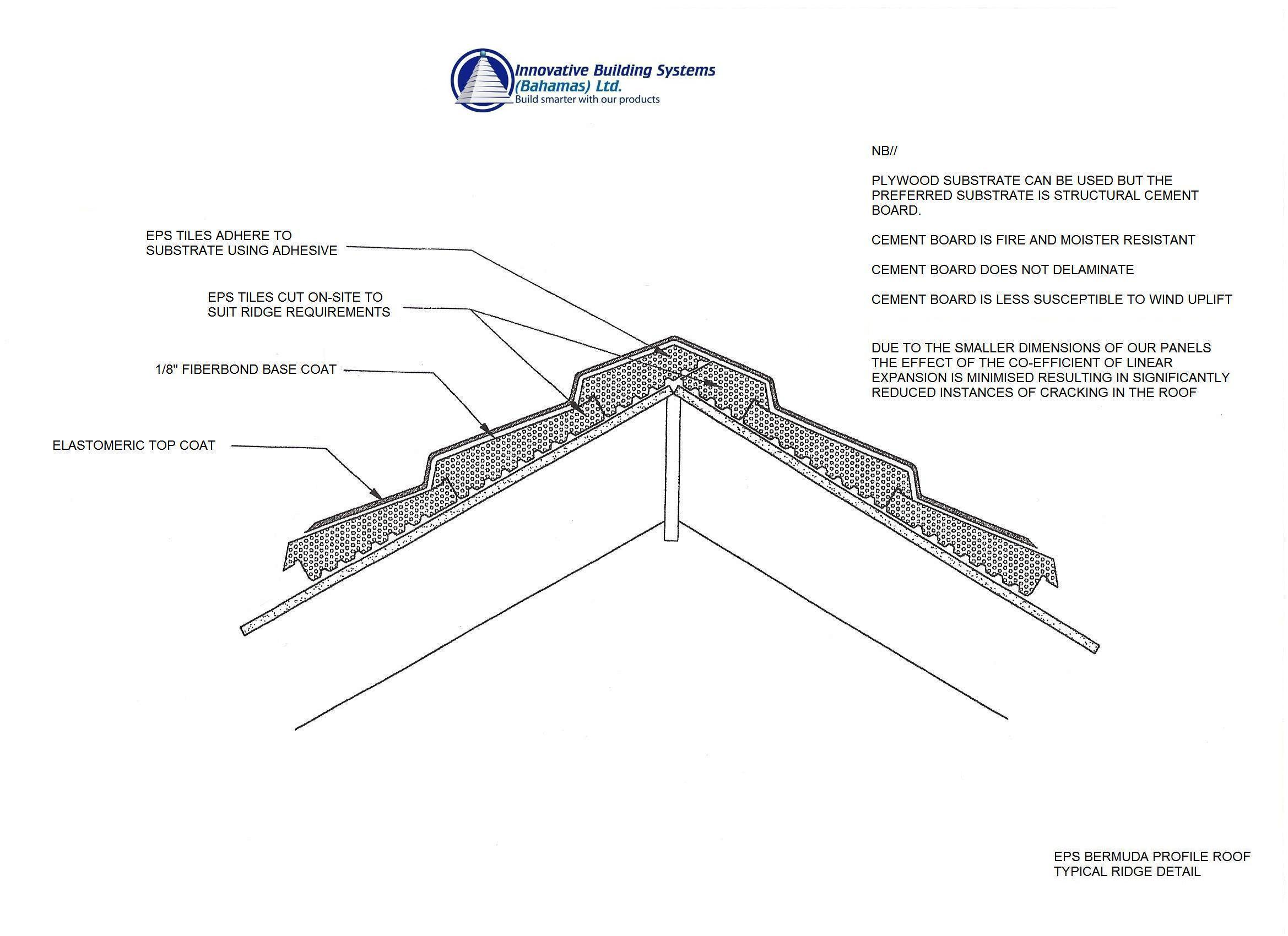 No. 1 - Bermuda True Roof - Typical Ridge Detail 2.jpg