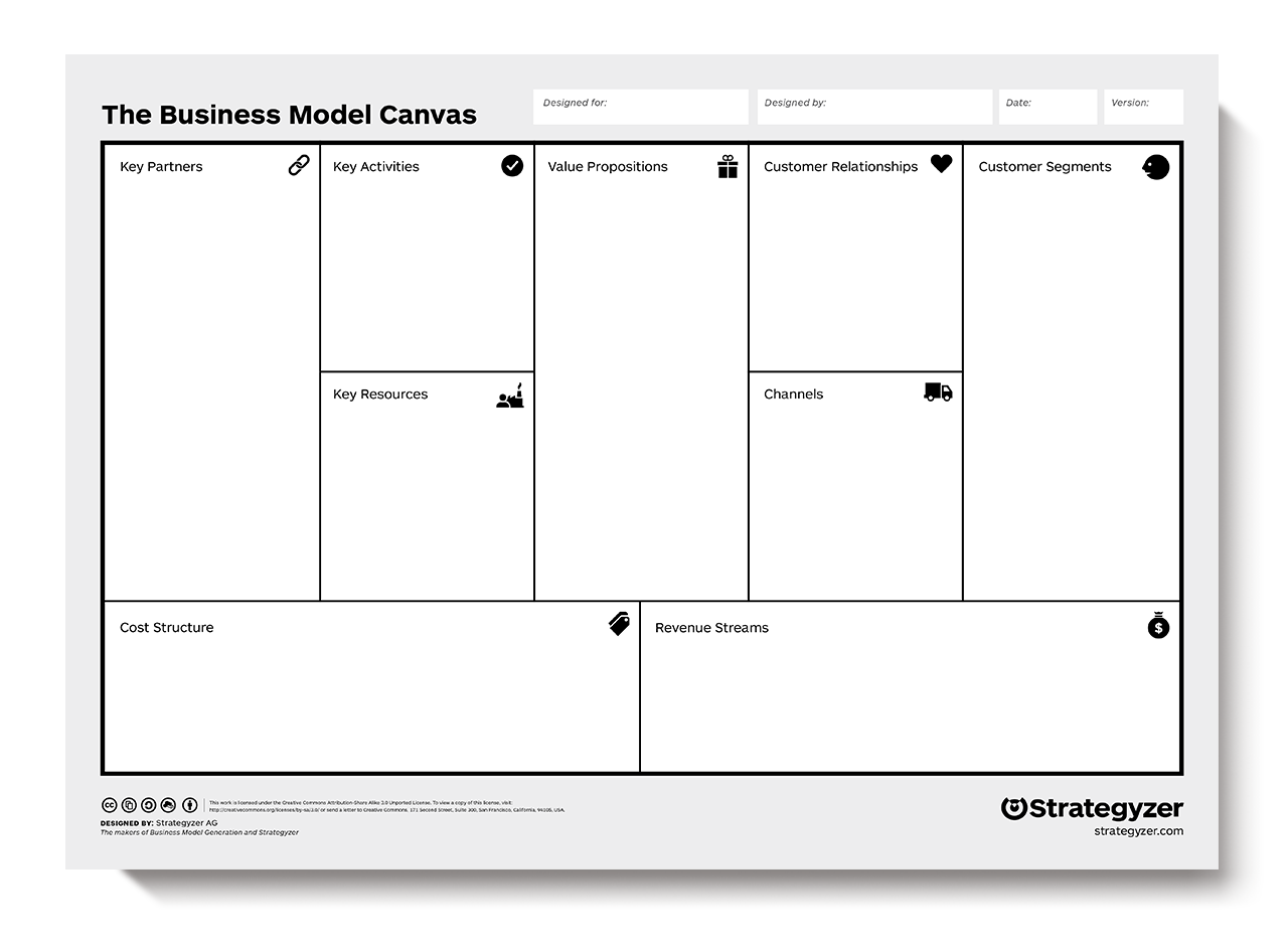 Image Credit:   Business Model Canvas by Strategyzer