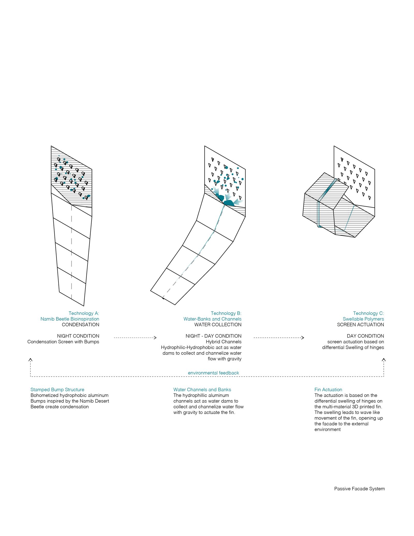 rheotile_technology-02.jpg