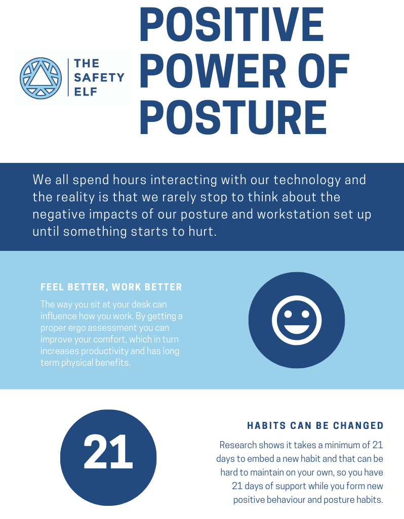 Positive Power of Posture infographic pg1.png