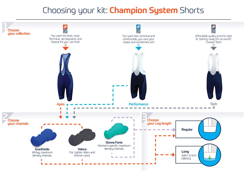 CS-Shorts-Explanation-Bib_Short_2048x2048.png