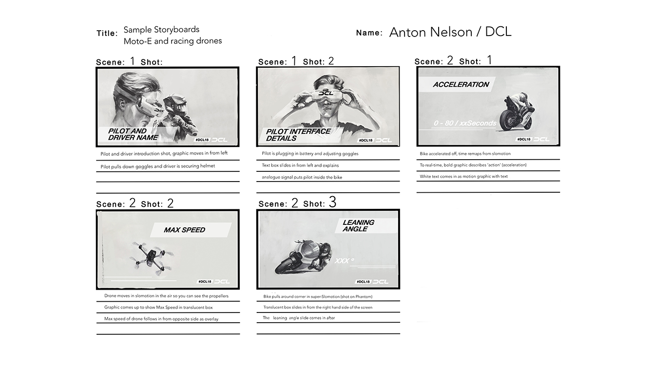 Initial storyboard concept for DCL / Dorna promotional social video for Redbull Media House.