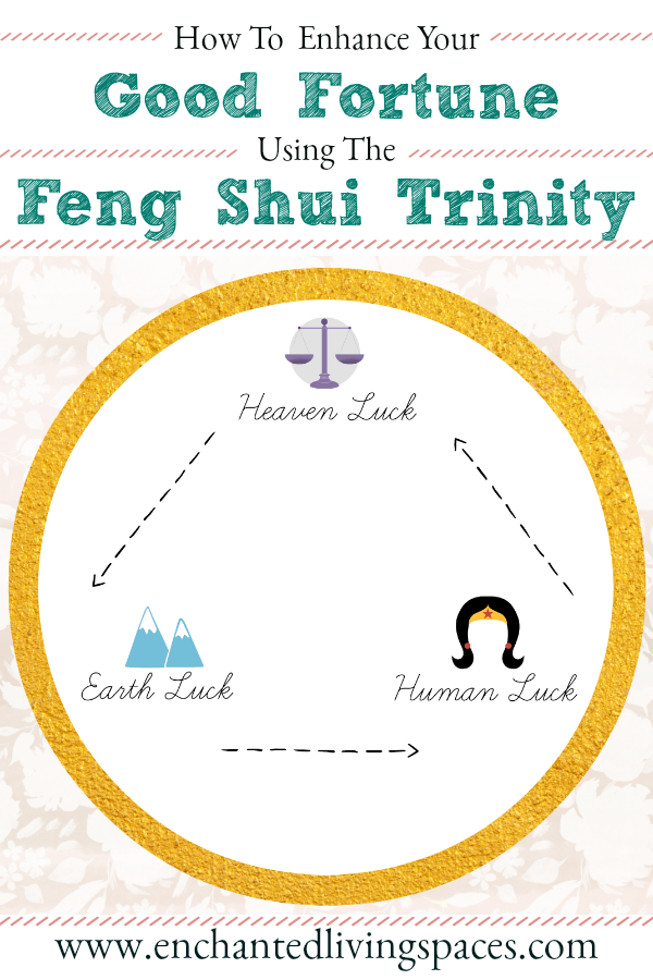 Good fortune & the feng shui trinity.png