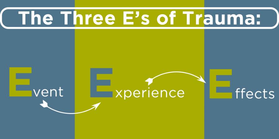 The Three Es.png