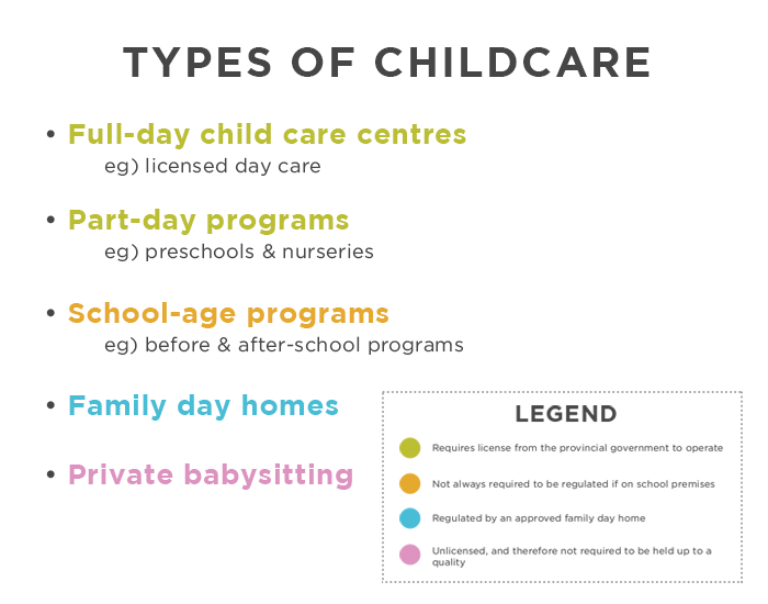 types of childcare.png