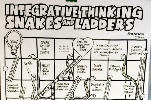 Jason's created his own version of Snakes and Ladders to illustrate his experience with Integrative Thinking.