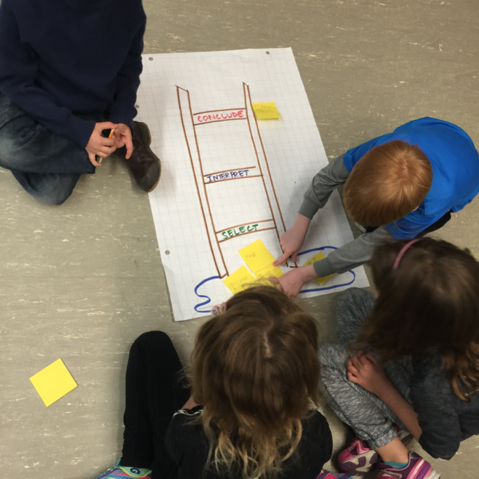 Students building a ladder of inference.
