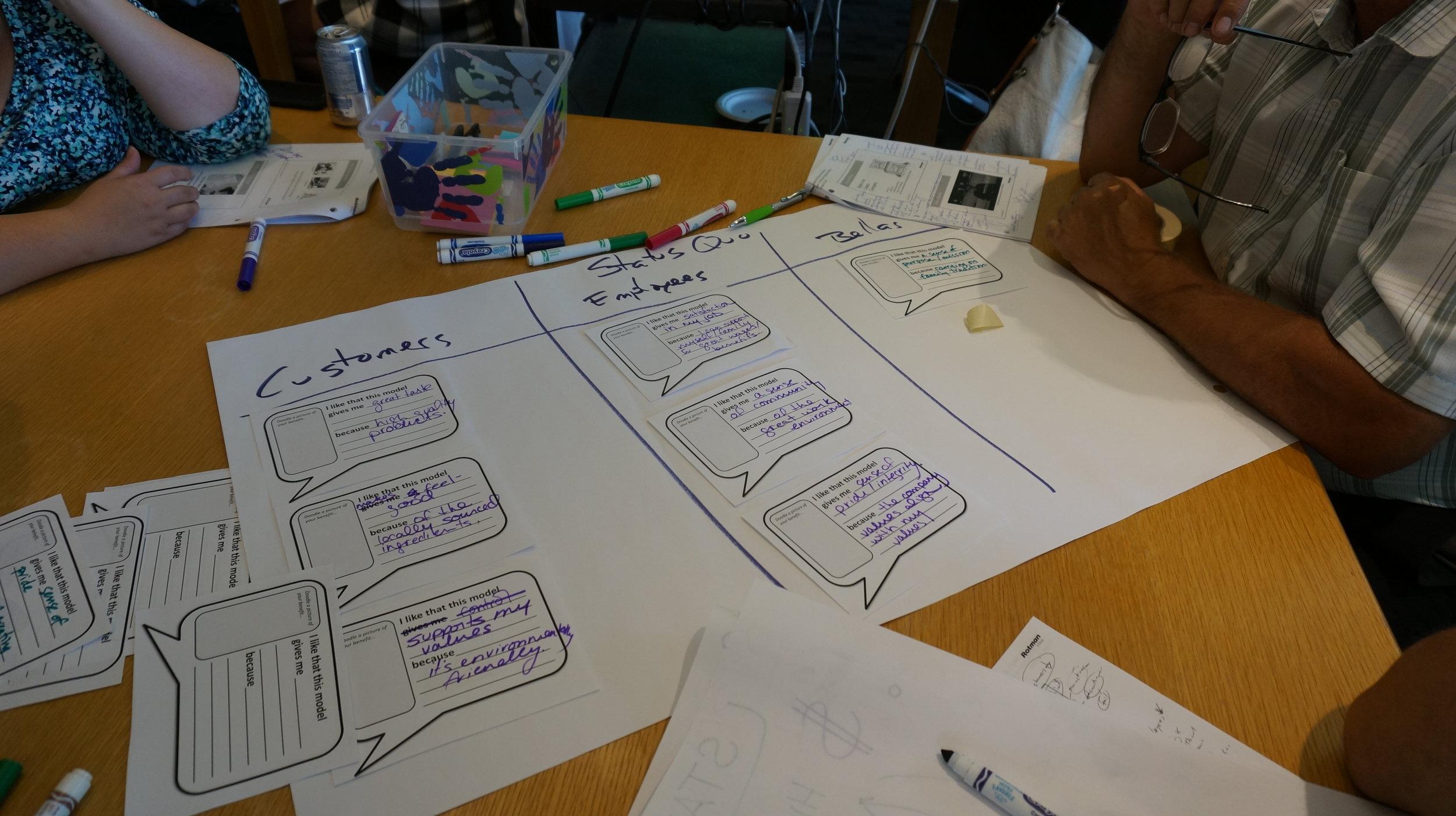 Bella's Ice Cream Challenge - A case study in the Integrative Thinking process.