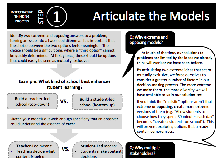 Articulating the Models -