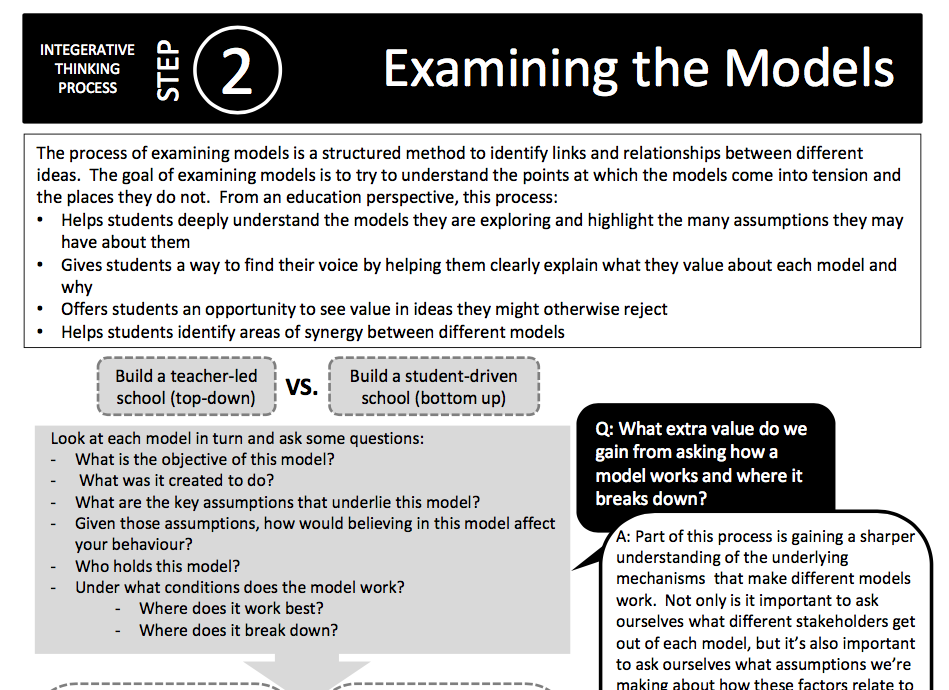 Cheat Sheet 2: Examining the Models -