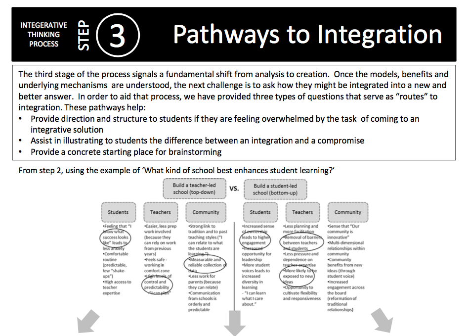 Cheat Sheet 3: Pathways to Integration -