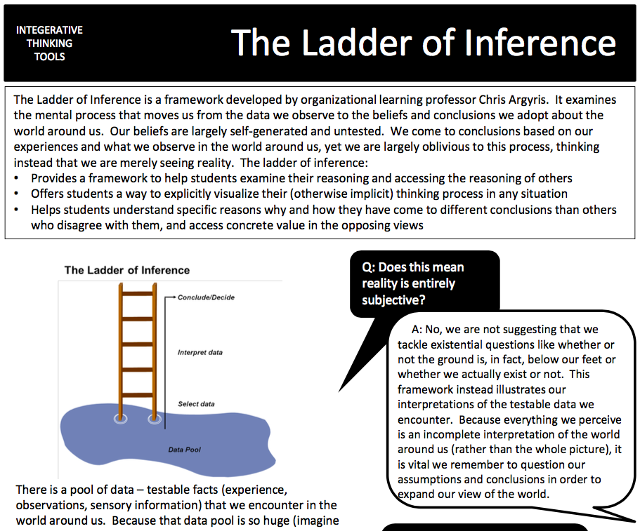 Ladder of Inference Cheat Sheet -