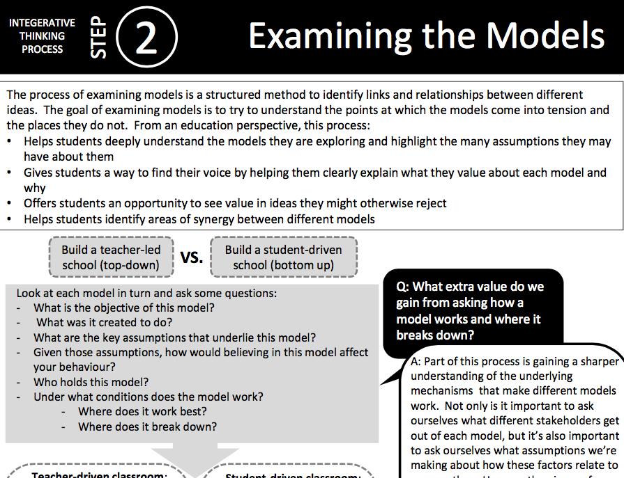 Cheat Sheet: Examining the Models -