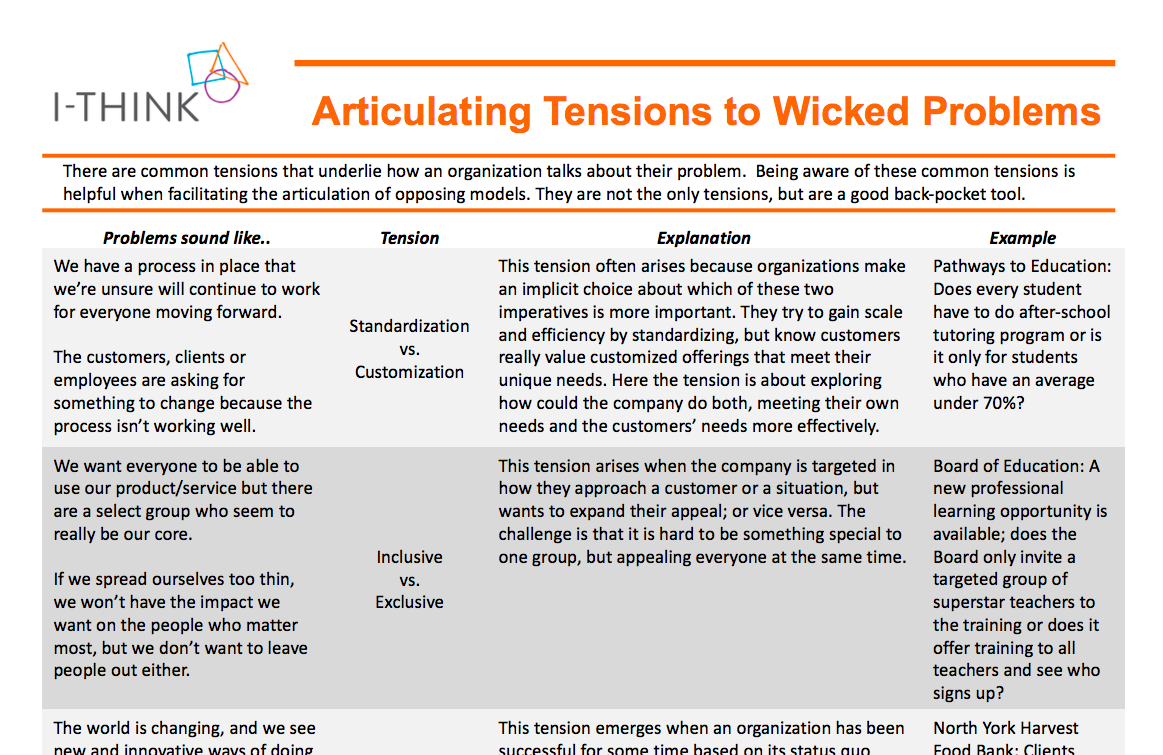 Articulating Tensions Handout -