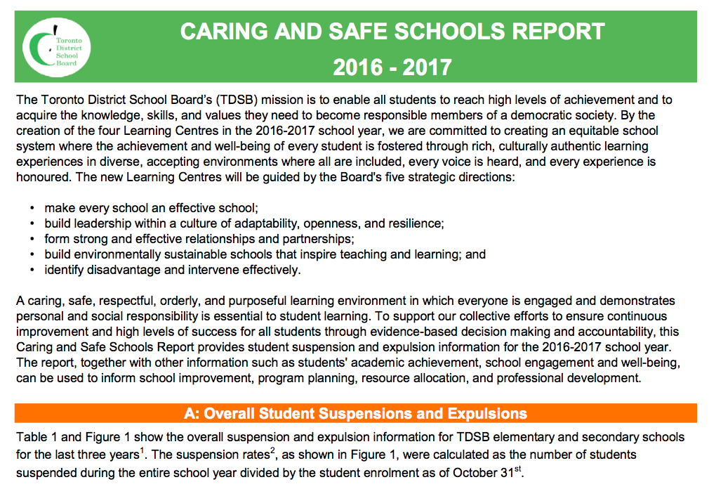 TDSB — Suspension Data -