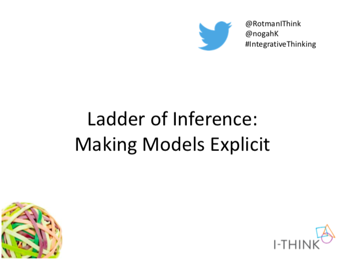 Ladder of Inference Slides -
