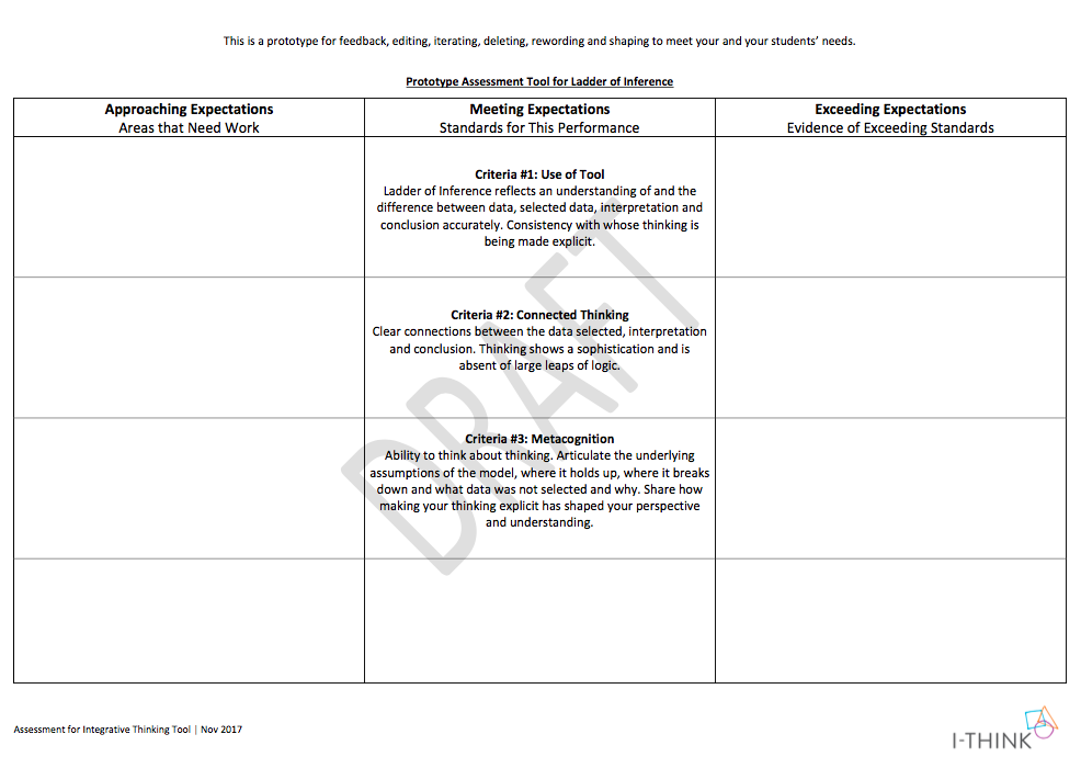 Single-Point Rubric -