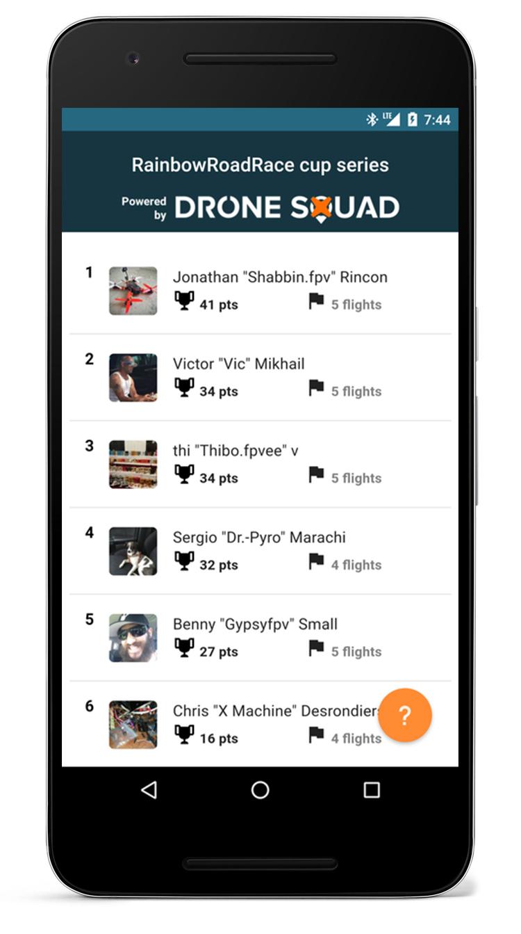 dronesquad_organizers_03.jpg