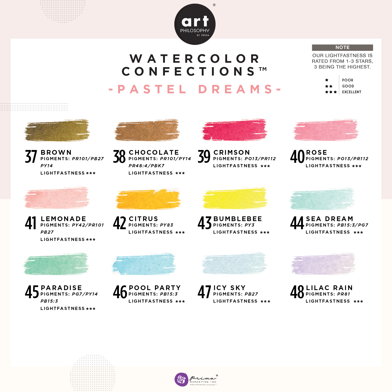 chart_pastel dreams.jpg