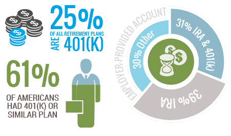 401k-Retirement-Companies.png