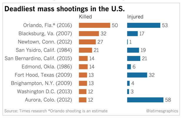 mass murder 2.png