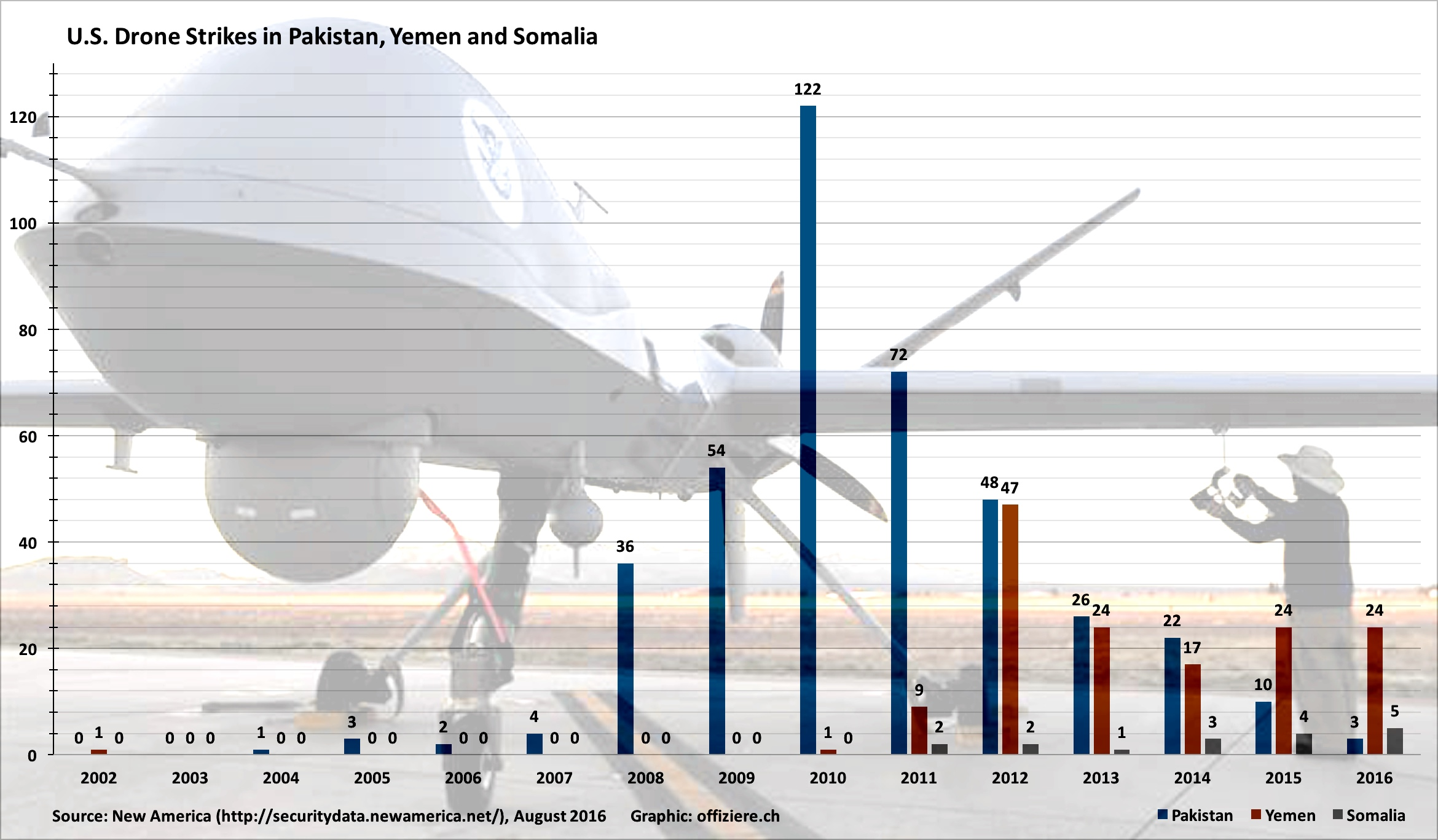 Drone-Strikes-in-Pakistan-Yemen-Somalia.jpg