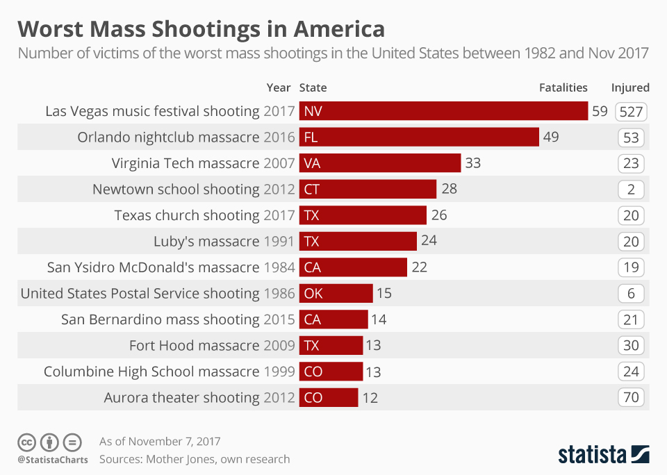 shootings7.jpg