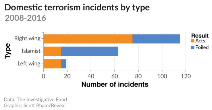 Domestic_terrorism.png