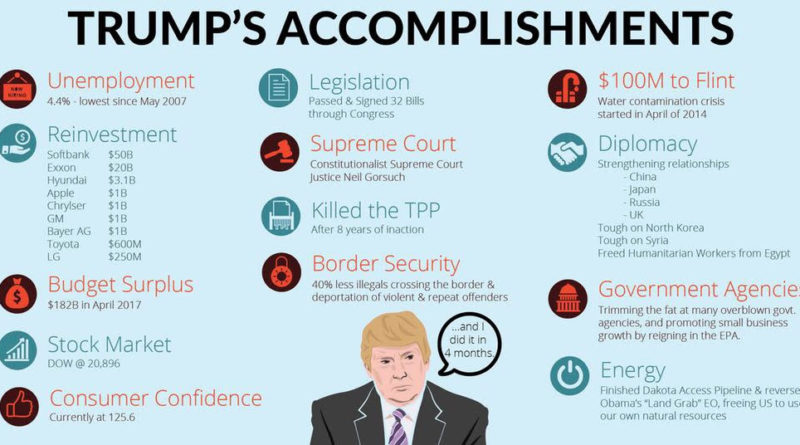 Trump accomplishments.jpg