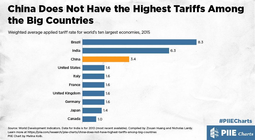 tariffs 2.jpg