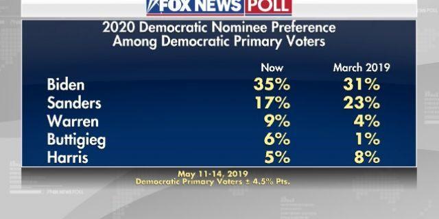 poll3.jpg