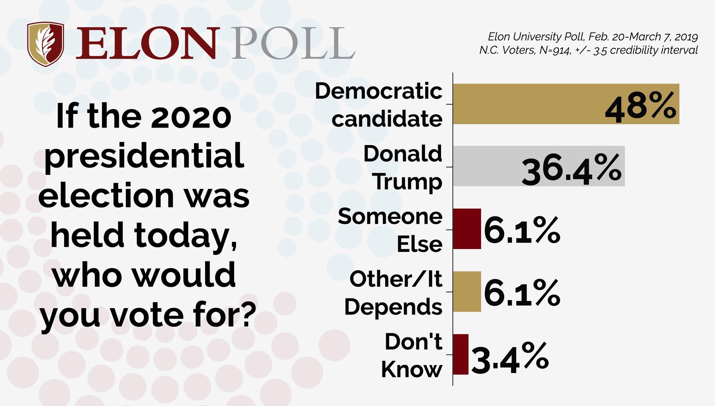polls.jpg