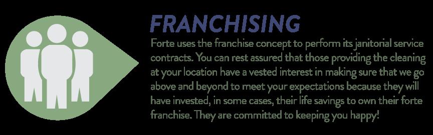 FRANCHISING-.png