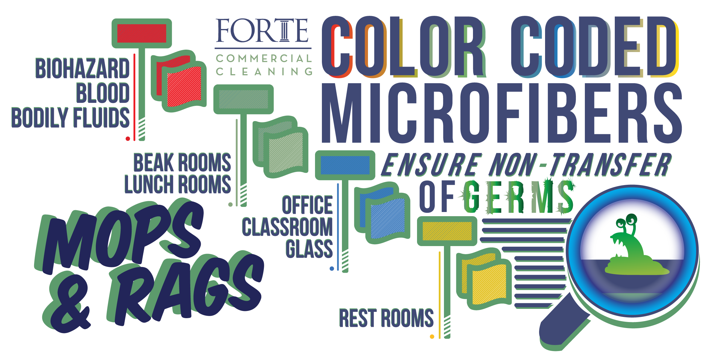 color coded microfibers