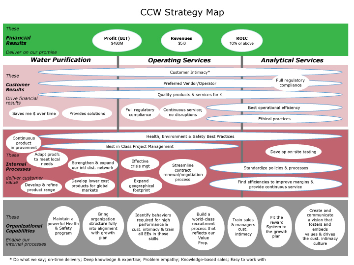 CCW Strategy map COLOR.jpg