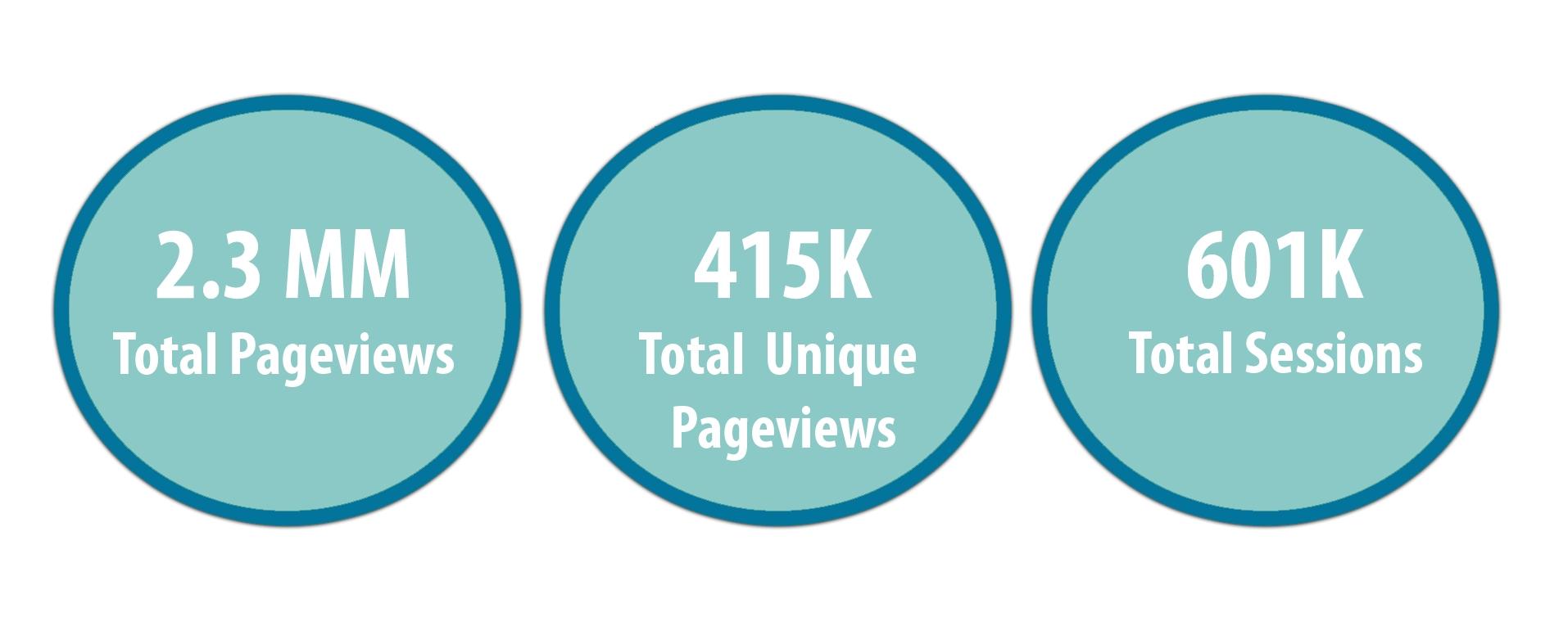 Web Numbers.jpg