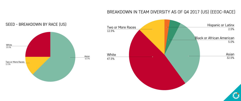Team-Diversity-Q42017_Update.jpg