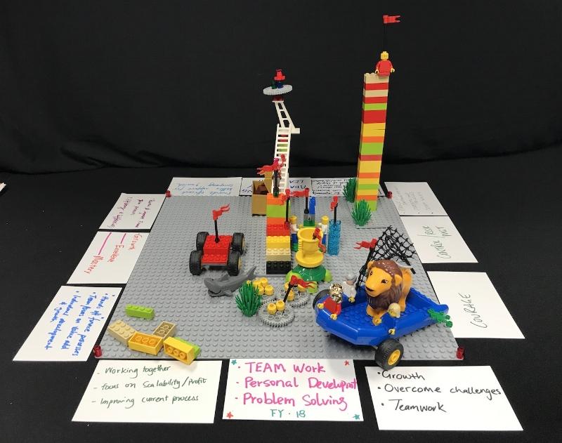 Lego Play - Facilitator Australia