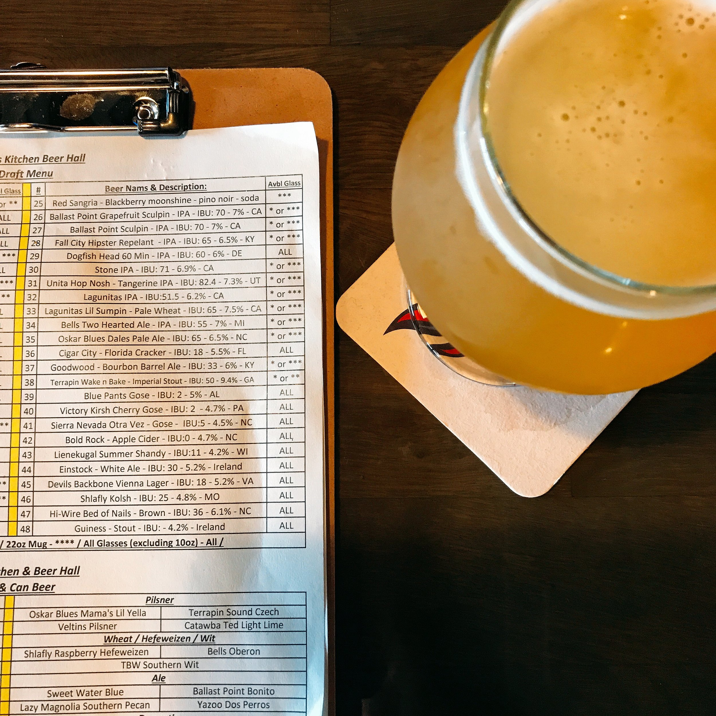 Check out this menu! SO. MANY. BEER. OPTIONS; Featured: Cigar City Florida Cracker