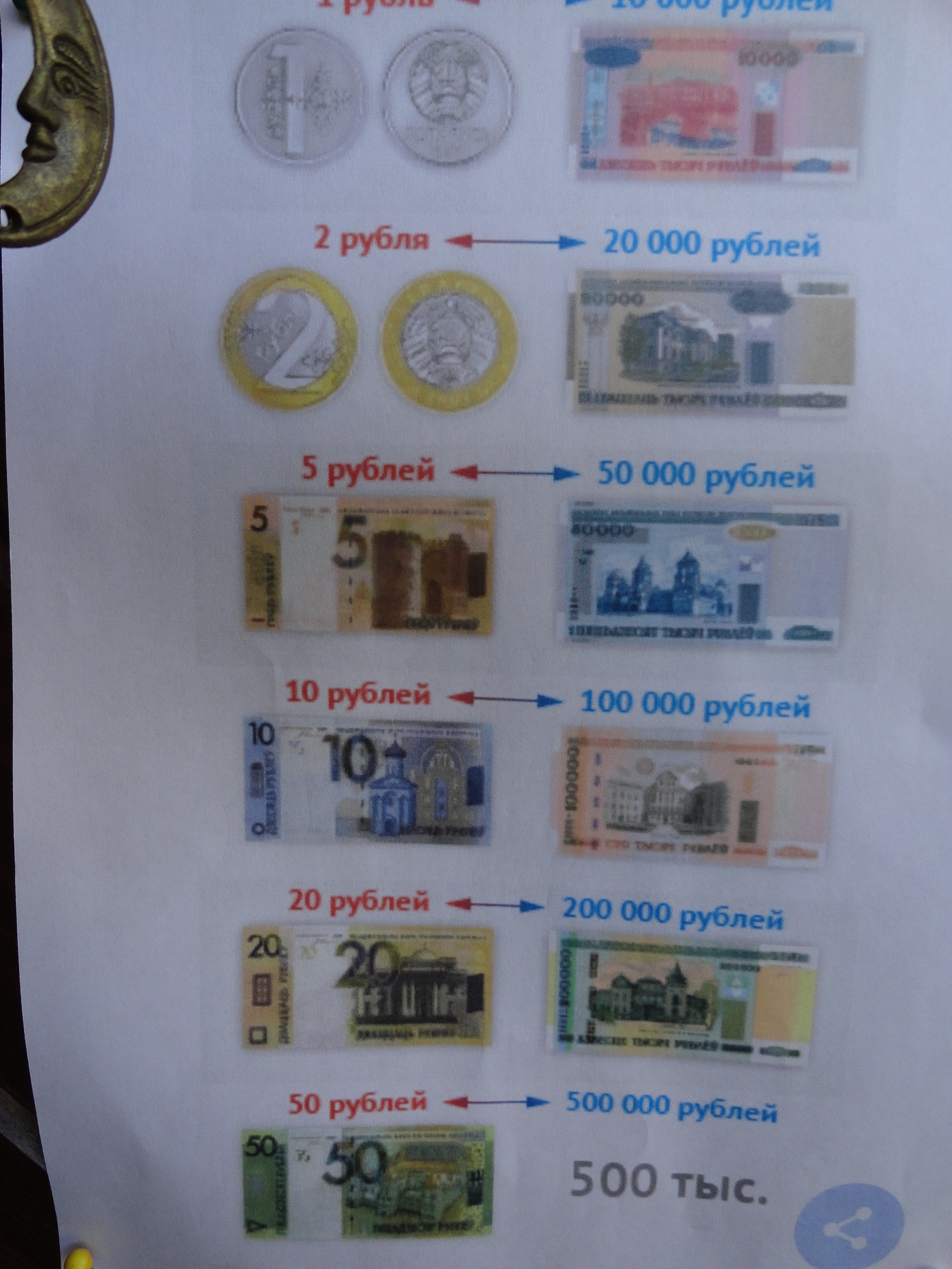 Conversion chart for ruble de-nomination outside a restaurant.